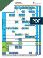 Administracion de Empresas Plan de Estudios Flujograma 201402