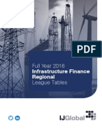 Full Year 2016 Regional Infrastructure Finance League Tables