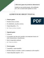 Chef Luis Perrone Clasificación de Las Diferentes Gama de Productos Alimentarios