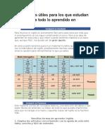 Tablas y Tips Útiles Para Los Que Estudian Inglés