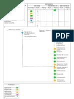 Diagrama de Flujo de Operaciones de Proceso