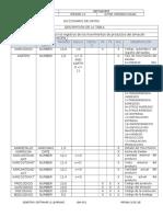 Diccionario de Datos Kernel Invetory