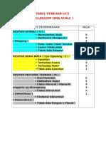 TABEL PENILIAN GCS.docx