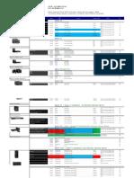 Unistrut App Showcase | Pipe (Fluid Conveyance) | Stairs