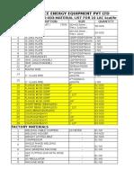 Copy of 10 lac material list-1.xlsx