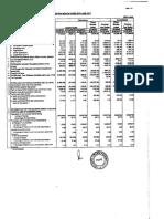 Financial Results for June 30, 2013 (Audited) [Result]
