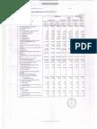 Financial Results for June 30, 2014 (Audited) [Result]