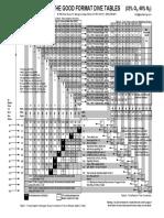 Nitro   Dive-Tables.pdf