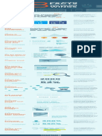 18 Data-Backed Facts That Can Give Your Content Wings [Infographic]