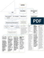 Evidence Based Solutions Diagram