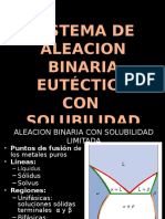 Sistema de Aleacion Binaria