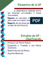 Clase 2 - Tipos de Distribución de Planta