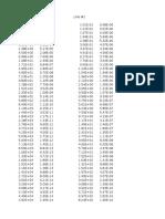 Grafico Permeabilidad