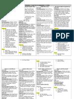 243 learning center plan