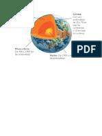 La Tierra y Sus Placas Tectonicas