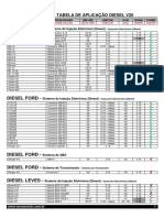 Tabela Aplicação Diesel V20 Bra