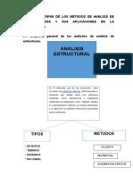 Etapas de Los Metodos de Analisis de Estructuras y Sus Aplicaciones a La Ingenieria