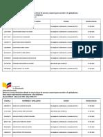 Actualizar Cursos TIC HPA1