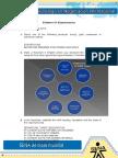 Evidence 13 Export Process