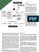Europa Medieval y Moderna.pdf