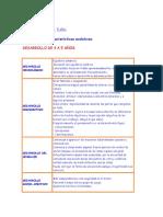 Caraceristicas-Nino-de-4-Anos.docx