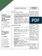 Intro a La Filos - Ordenador Conceptual - Modulo 1
