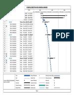 170114 Schedule Kualanamu - 4 Lg r1(1)