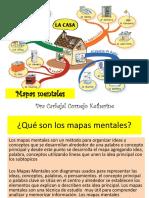 Ok.mapas Mentales.como Hacer
