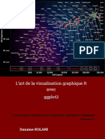 GGPlot2 PDF