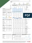 0NVE equity analysis