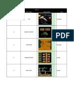 List Retro Games Controller