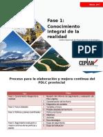 PPT- PDLC 2P- f