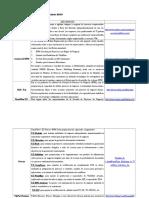 Herramientas Para Modelado BPMN