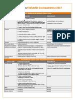 Documentos Evaluacion Socioeconomica 2016[1]