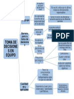 Mapa Cinoptico Toma de Decisiones en Equipo