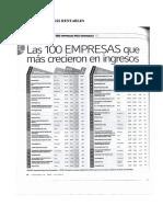 100 Empresas Más Rentables 2016