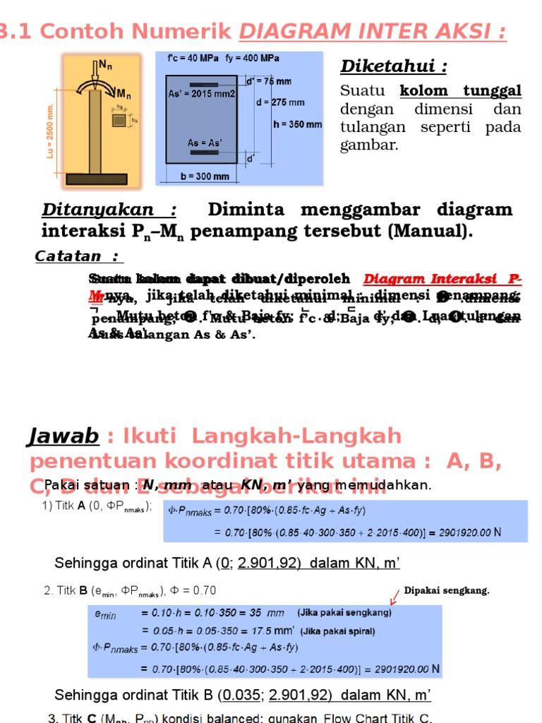 3.1. Tugas Beton II (Contoh Diagram Interaksi P-m Kolom ...