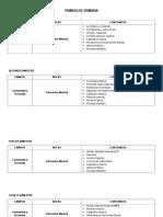Plan Anual de Primaria 2016.
