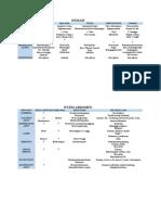 ANAMNESIS TERFOKUS.docx.pdf