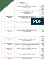 Defense Schedule Panel