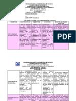 69355934-CUADRO-SINOPTICODE-CONTABILIDAD-1.doc