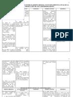 CUADRO_ELEMENTOS.pdf