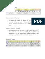 ANALISIS DE SATISFACCION LABORAL DE CUERDO AL ANTIGUEDAD DEL EMPLEADO EXO - copia.docx