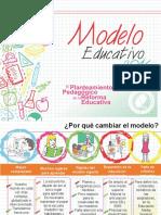 Modelo Educativo Para La Educacion Obligatoria