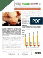 Insumos Factores de Produccion Dic 2013