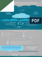 CIMA TPA Infographic