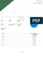 Analytics Todos Los Datos de Sitios Web Visión General de Audiencia 20170201-20170228