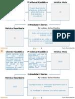Formatos Clientograma a b Aporte