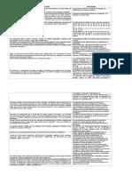 Preguntas Concurso PRM PPF PAS PAD 28 07 Final