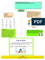 Circuito Electrico Ley de ohm_JuanPeña.pdf